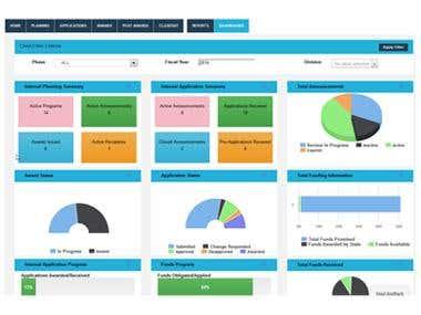 Salesforce.com / Force.com Product