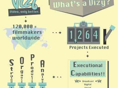 Infographic - Vizy