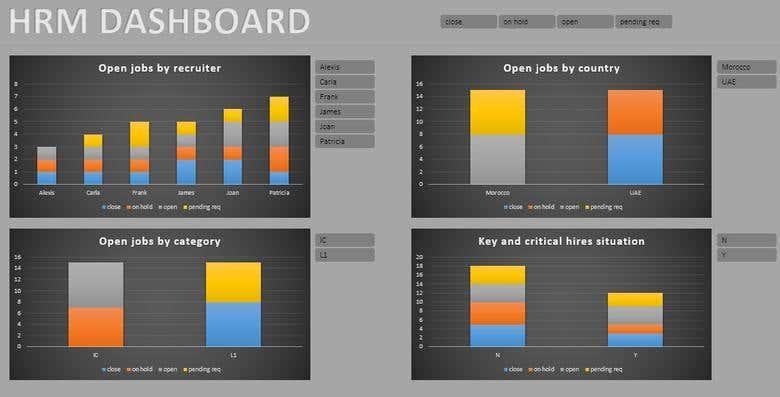 HRM Dashboard | Freelancer