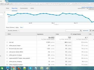 Internet marketing & Traffic SEO