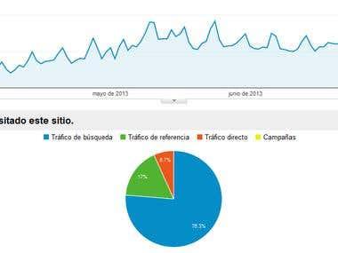 Instalación, diseño y optimización web