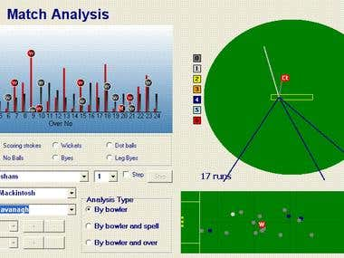 Cricket Analysis Software