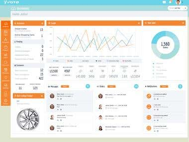 Shopping Dashboard