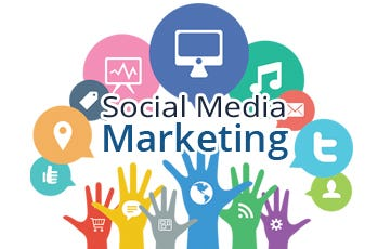socile media marketing