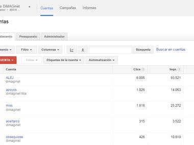 SEM, Certificed Adwords Google