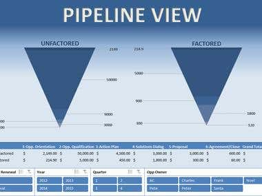 Pipeline Dashboard