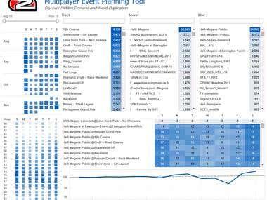 Simulation Server Supply and Demand Analysis