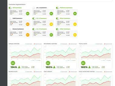 Diib - Mockups for the Market Tools Dashboard