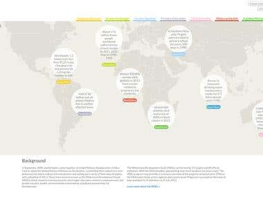 UNDP World Map