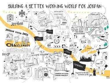 Jordan Vision illustration 2015