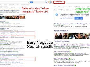 Negative Search Results of  Name Keyword