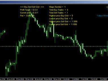Grid EA