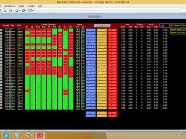 Automate EA - Dashbord -