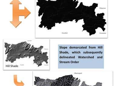 GIS Mapping - Watershed Delineation