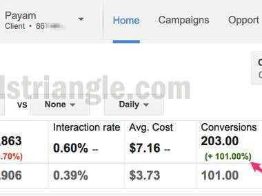 Lead Generation-Improved conversions by 101%