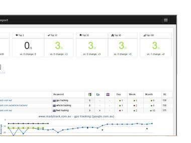 Australia Ranking Report - Ready Track Pty Ltd