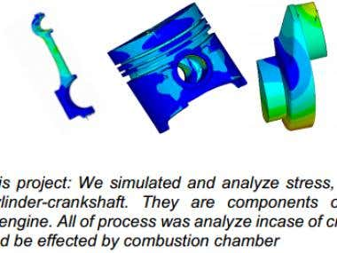 Simulation: ANALYZE FEA OF STRUCTURE OF KUBOTA ENGINE