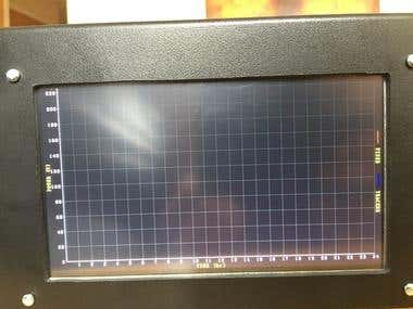 Display of PV parameters on a 7-inch TFT with an Arduino Due