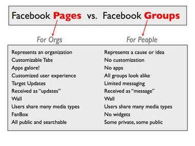 Page and Group Marketing