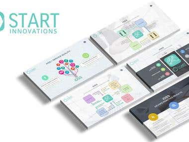 Powerpoint for Start Technologies