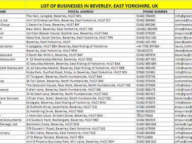 Data Mining: List of Businesses in UK and List of Realtors