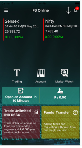 F6 Online - Financial Application