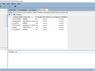 Oracle, MySQL, SQLServer, Postgres