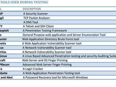 Tools used in Penetration Test