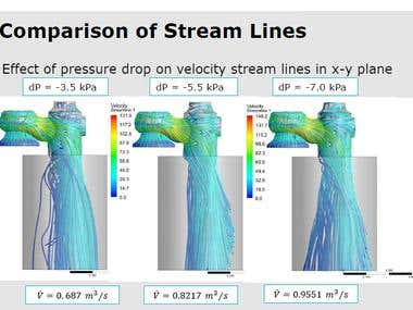 CFD Flow Analysis of Valve for Over/Under Pressure Condition