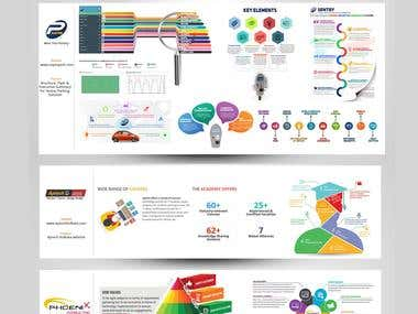 Infographics for Brochure and Flyers !