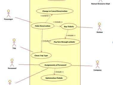 Design UML Activities
