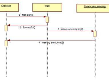 Design UML Diagrams