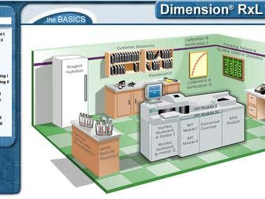 Flash Laboratory