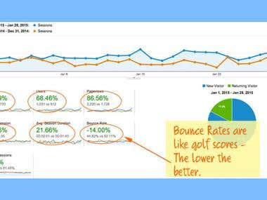 Standred Bounce Rate