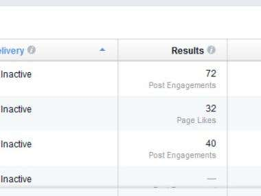 Facebook Post Reach and Engagement