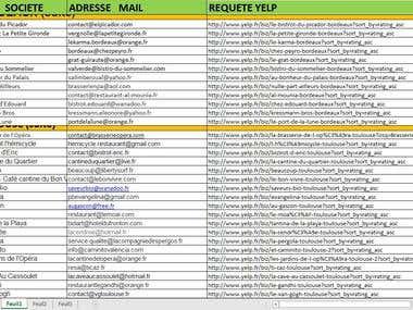 RECHERCHE contacts e-commerce