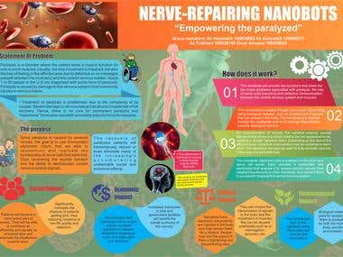 Infograph Design for Nanobots