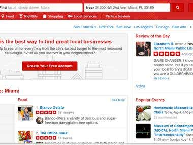 Data collect from YELP.COM