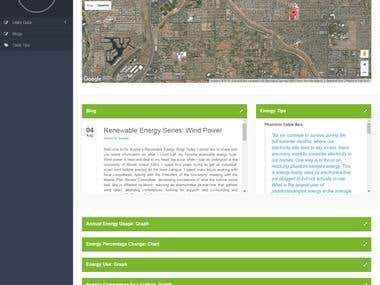 Predictive Energy(Solar, Water, Electricity) Analytical Tool