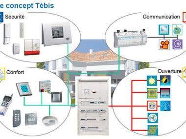Sisteme pentru case inteligente
