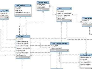 Facebook Database Design
