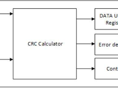 Data Transmission core between FPGA with CRC error checking