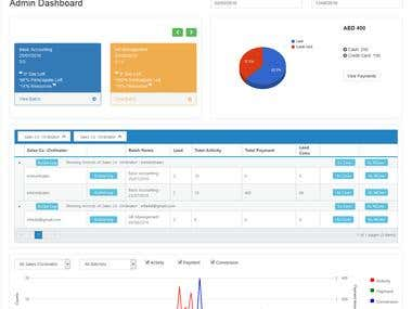 CRM Application - Google Chart AngularJS MVC ASP.NET