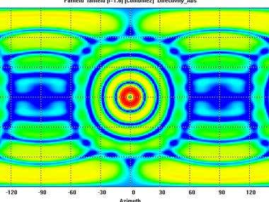 Phased array antenna simulation