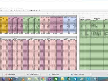 Advanced & Automatic Accounting in Google spread sheet