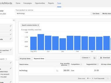 Keyword Research by Google adwords