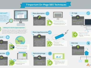 Our Onpage SEO graphic