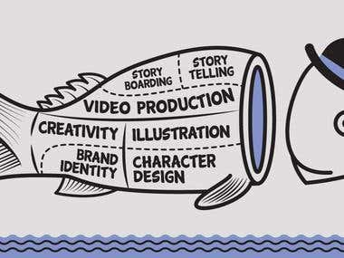 KARPO: Illustration + Logo Design + Video Production