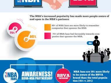 Info graphics for NBA & BBVA Official Bank