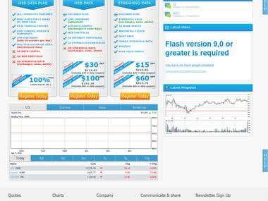 Traderscircle - Investors Social Network